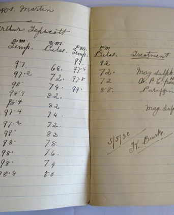 Midwife's note book, Wagga Wagga, 1930-1933. Photographer, Rachael Vincent, 31.10.12